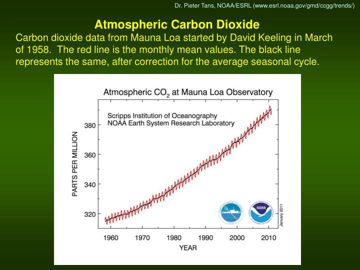 Dr. Pieter Tans, NOAA/ESRL (www.esrl.noaa.gov/gmd/ccgg/trends/)