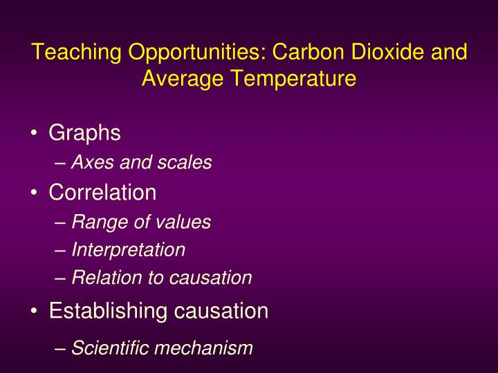 Teaching Opportunities: Carbon Dioxide and Average Temperature