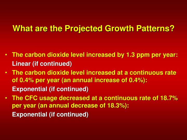 What are the Projected Growth Patterns?