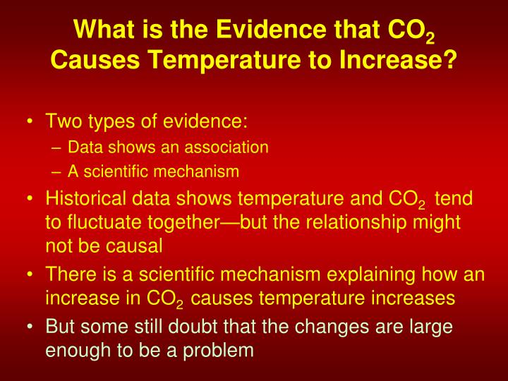 What is the Evidence that CO