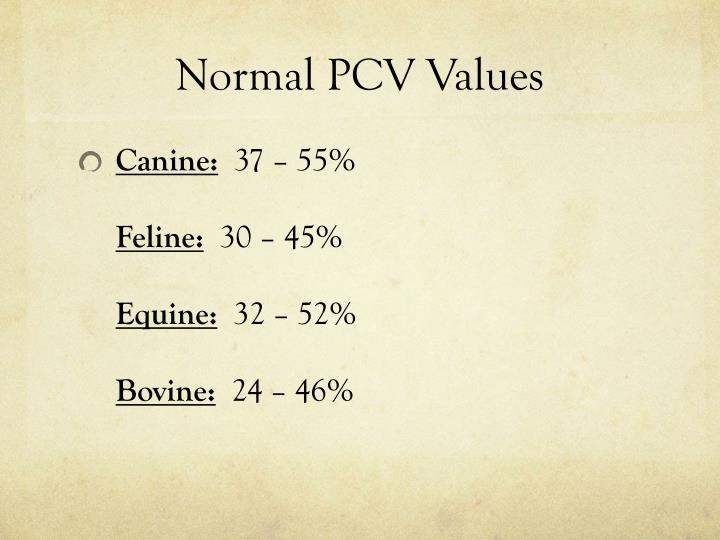 Normal pcv values