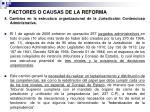 factores o causas de la reforma9