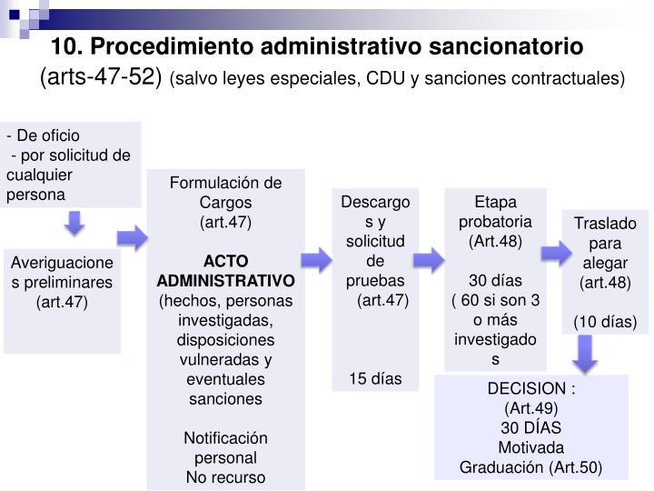 10. Procedimiento administrativo sancionatorio