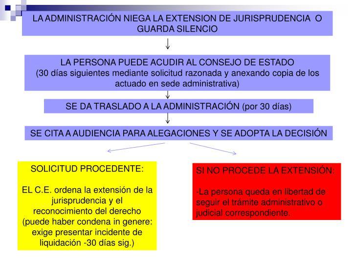 LA ADMINISTRACIÓN NIEGA LA EXTENSION DE JURISPRUDENCIA  O GUARDA SILENCIO