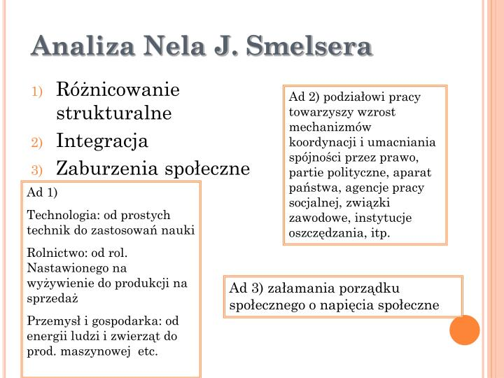 Analiza Nela J. Smelsera