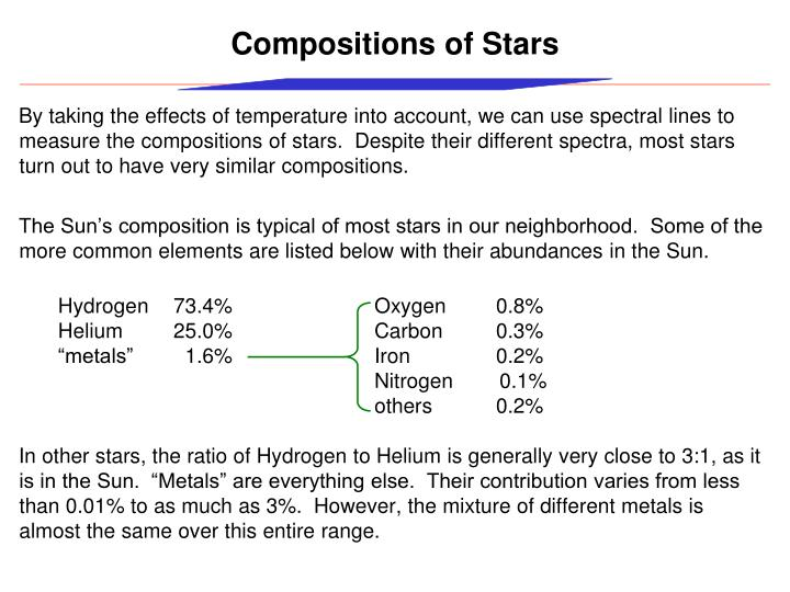 Compositions of Stars