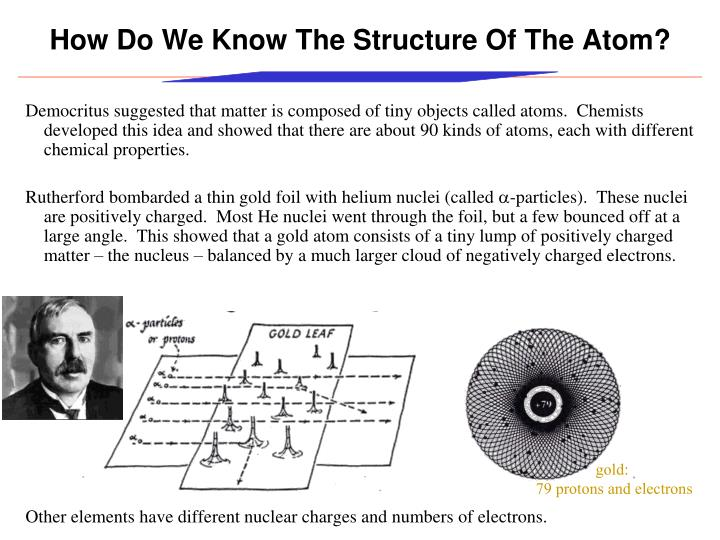 How Do We Know The Structure Of The Atom?