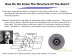how do we know the structure of the atom