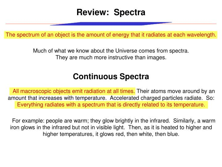 Review spectra