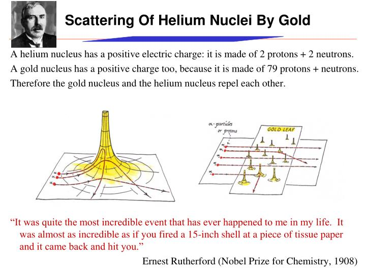 Scattering Of Helium Nuclei By Gold