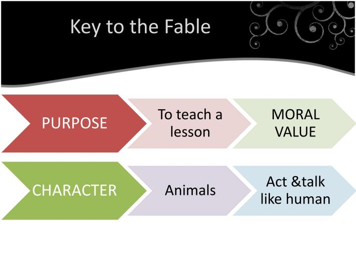 Key to the Fable