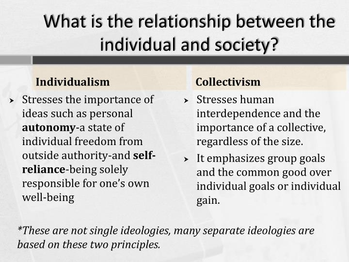 What is the relationship between the individual and society