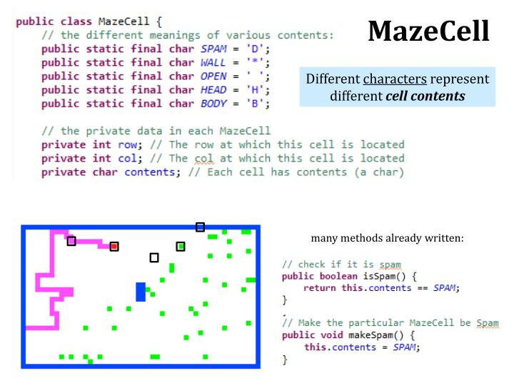 MazeCell