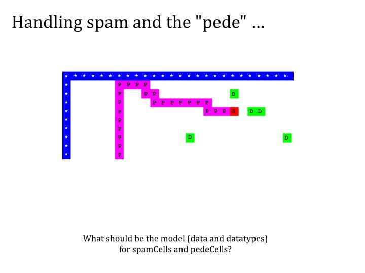 Handling spam