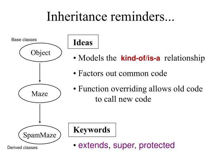 Inheritance reminders...