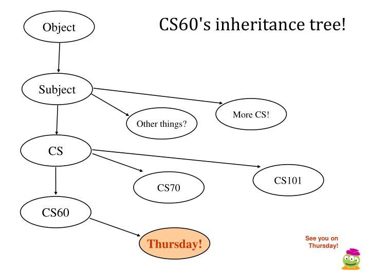 CS60's inheritance tree!