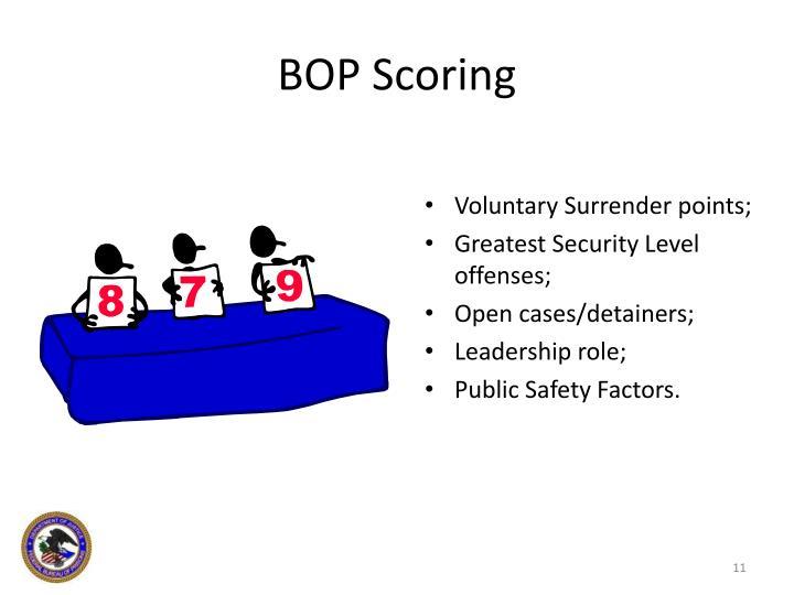 BOP Scoring