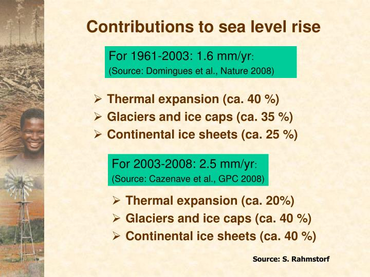 Contributions to sea level rise