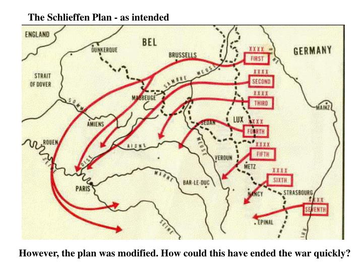 The Schlieffen Plan - as intended