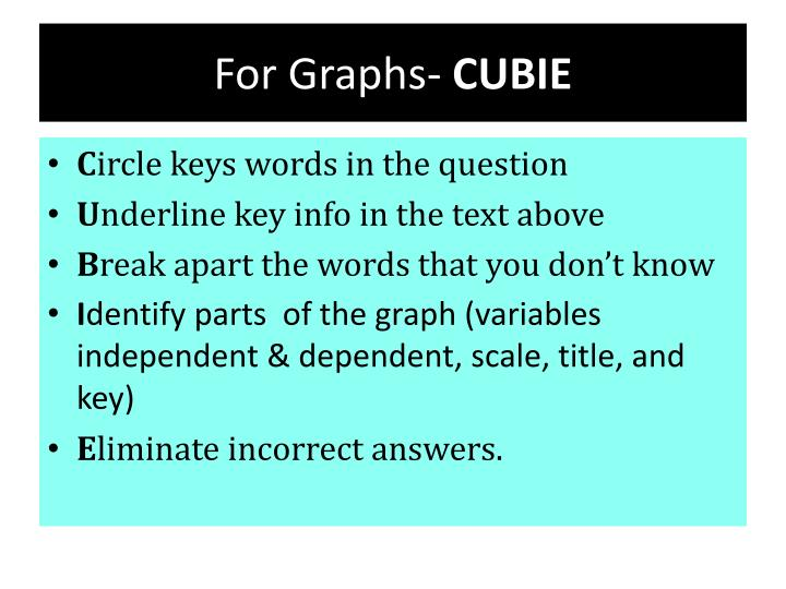 For Graphs-