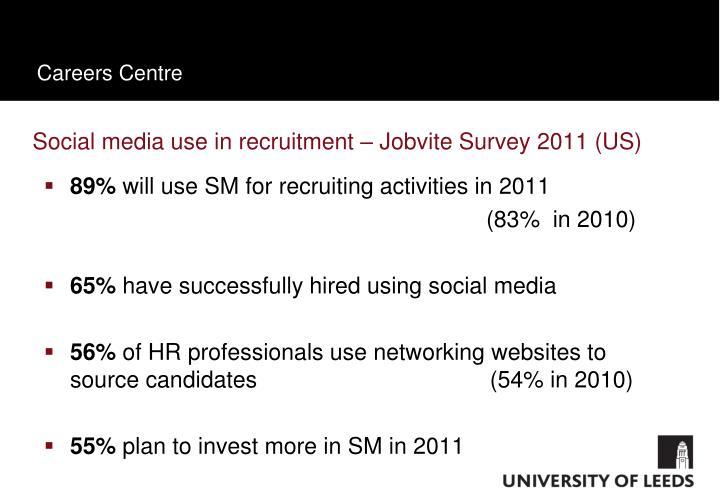 Social media use in recruitment – Jobvite Survey 2011 (US)