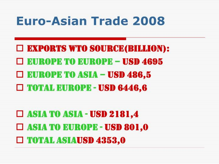 Euro-Asian Trade 2008