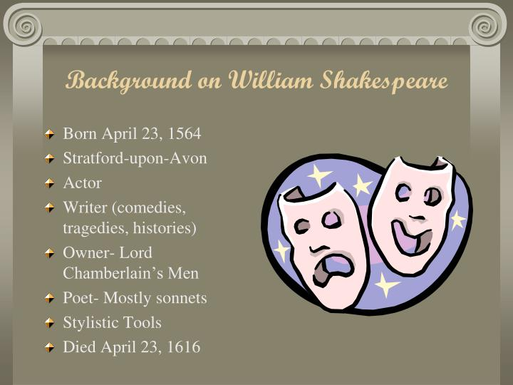 Background on william shakespeare