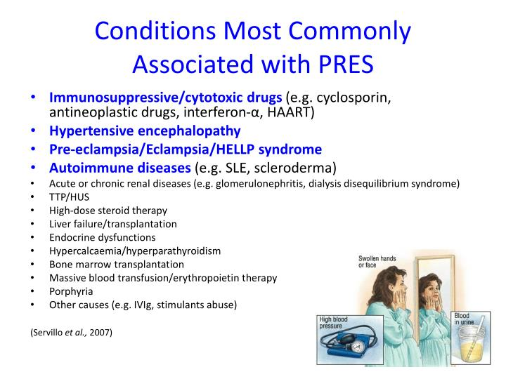 Conditions Most Commonly Associated with PRES