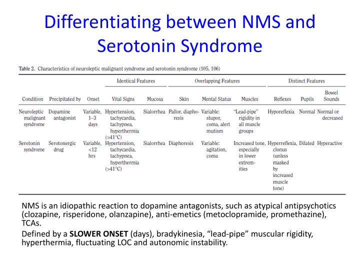 Differentiating between NMS and Serotonin Syndrome