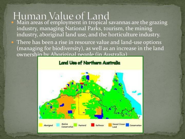 Human Value of Land
