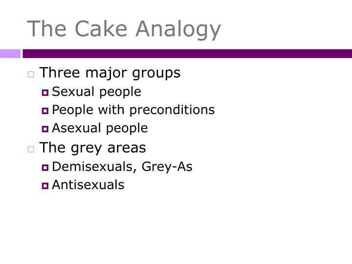 The Cake Analogy