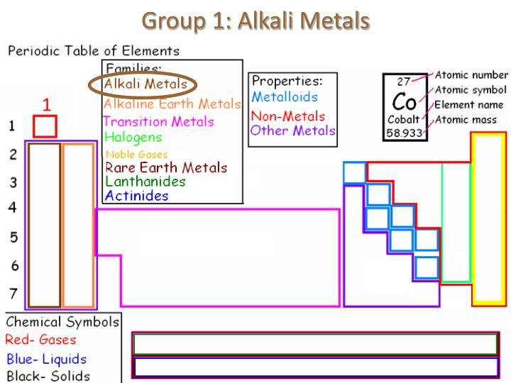Cobalt State Of Matter At Room Temperature