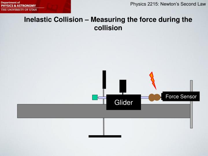 Inelastic Collision – Measuring the force during the collision