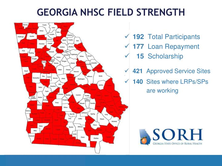Georgia NHSC Field Strength