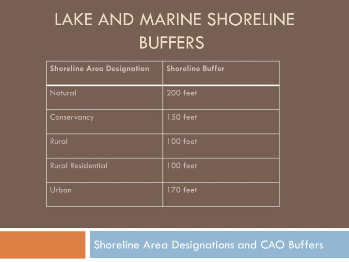 Lake and Marine shoreline buffers