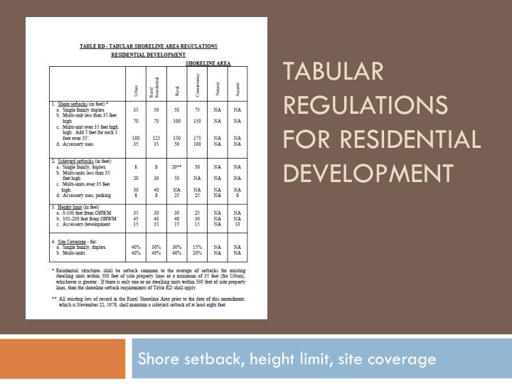 Tabular regulations for residential development