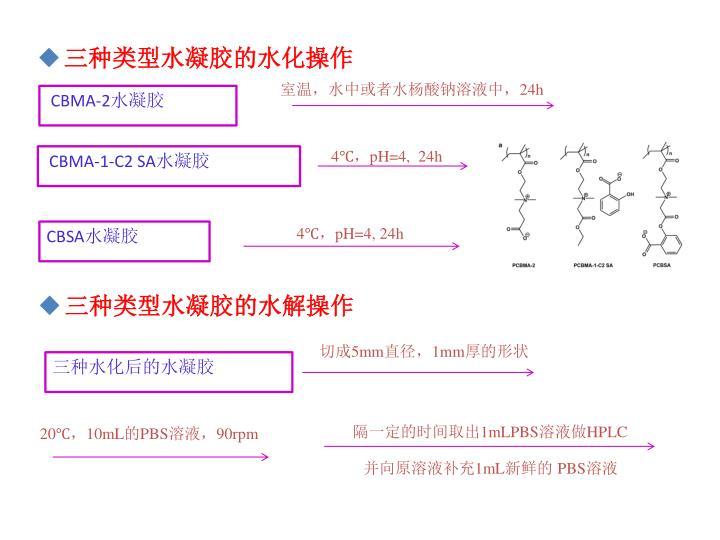 三种类型水凝胶的水化操作