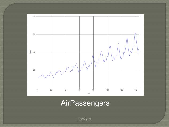AirPassengers
