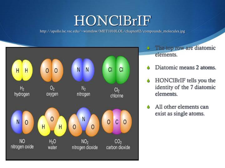 HONClBrIF