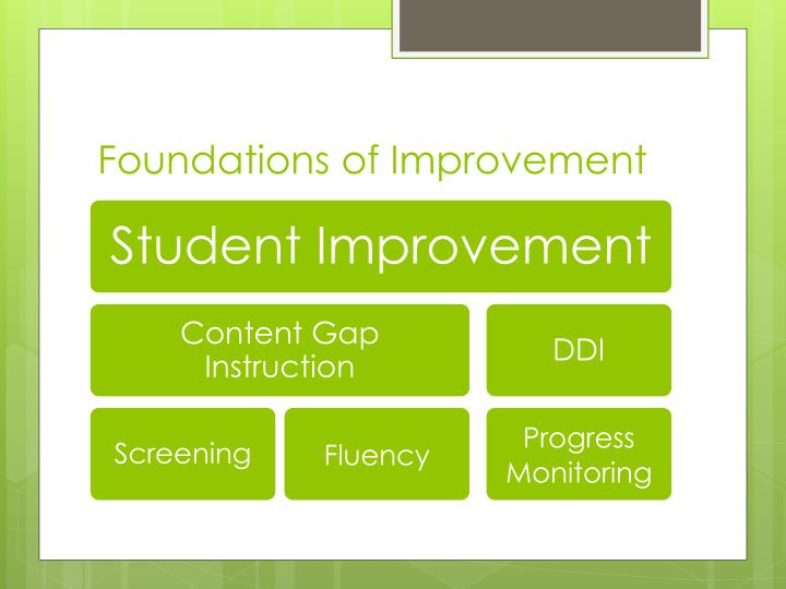 Foundations of Improvement
