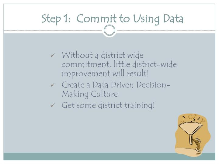 Step 1:  Commit to Using Data