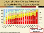 count of major clinical problems at intake by king county agency