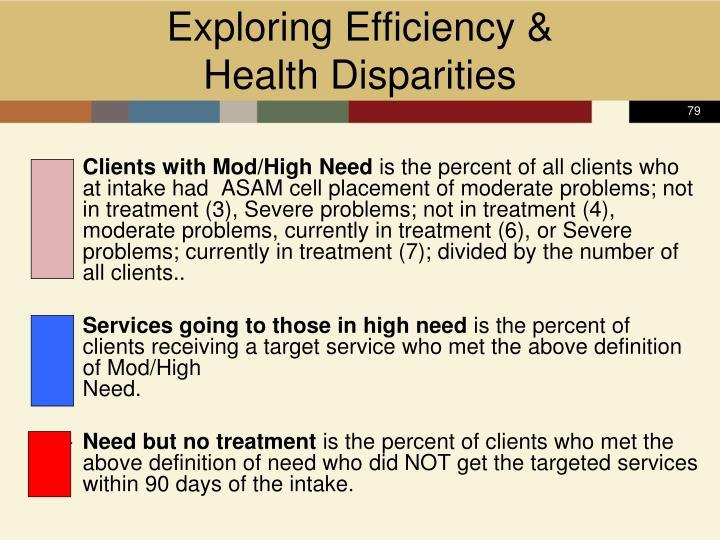 Exploring Efficiency &