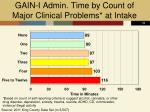 gain i admin time by count of major clinical problems at intake