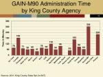 gain m90 administration time by king county agency