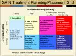 gain treatment planning placement grid