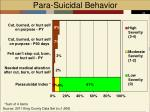 para suicidal behavior