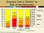 quarterly cost to society by risk of homelessness