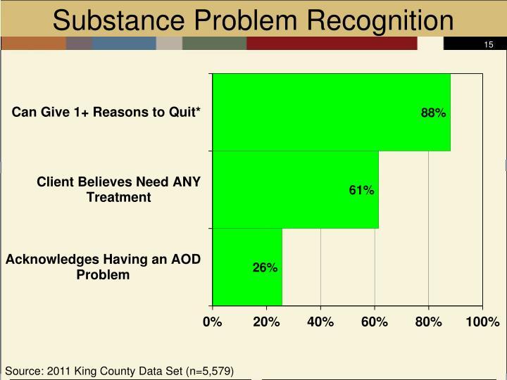 Substance Problem Recognition