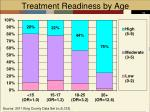 treatment readiness by age